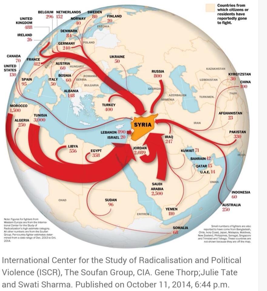 Jehadiste du monde
