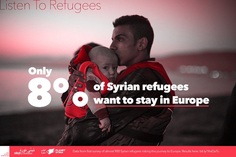 Refugees europe