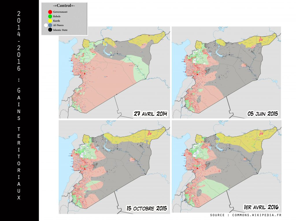 Évolution des gains territoriaux (2014-2016)