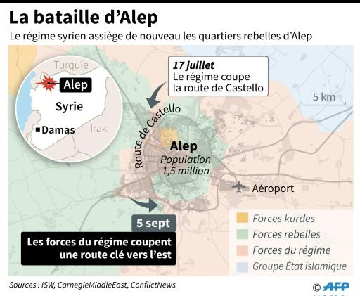 La bataille d'Alep © Jihad KACHAAMI AFP